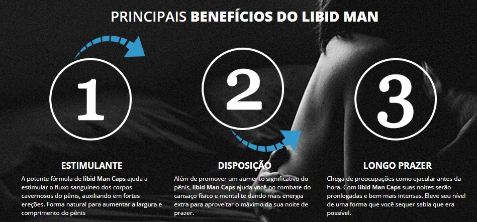 libidman caps beneficios